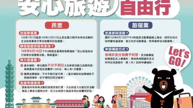 安心旅遊補助7月上路,目前7000家旅宿業者報名參與。(圖/取自觀光局官網)